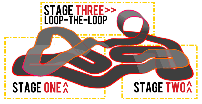 Slideways Go Karting Brisbane's Planned Loop-The-Loop!