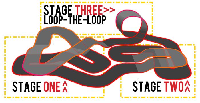 Slideways Go Karting Brisbane's Planned Loop-The-Loop!